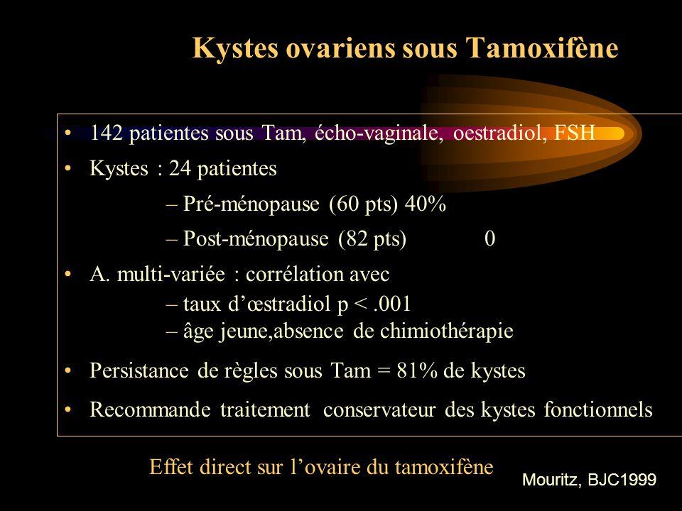Kystes ovariens sous Tamoxifène