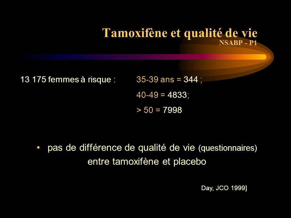 Tamoxifène et qualité de vie NSABP - P1