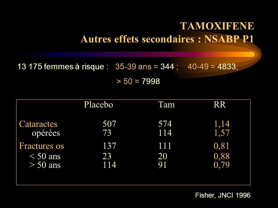 TAMOXIFENE Autres effets secondaires : NSABP P1