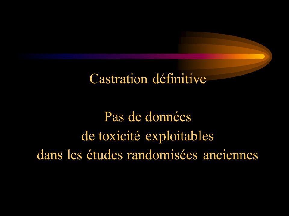 Castration définitive Pas de données de toxicité exploitables