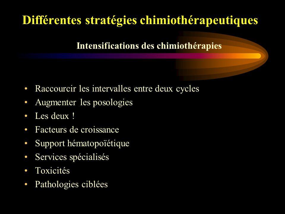 Différentes stratégies chimiothérapeutiques