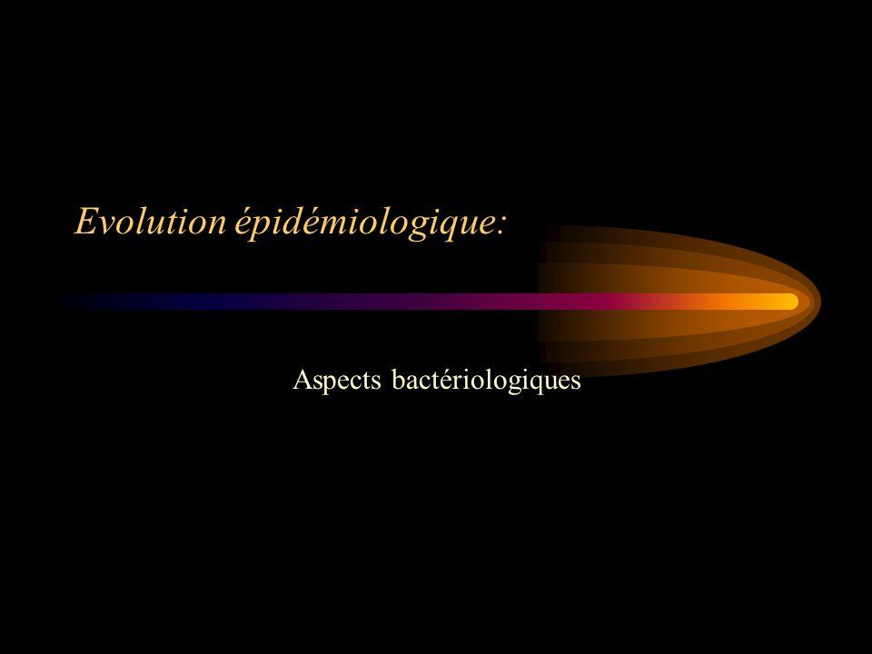 Evolution épidémiologique: