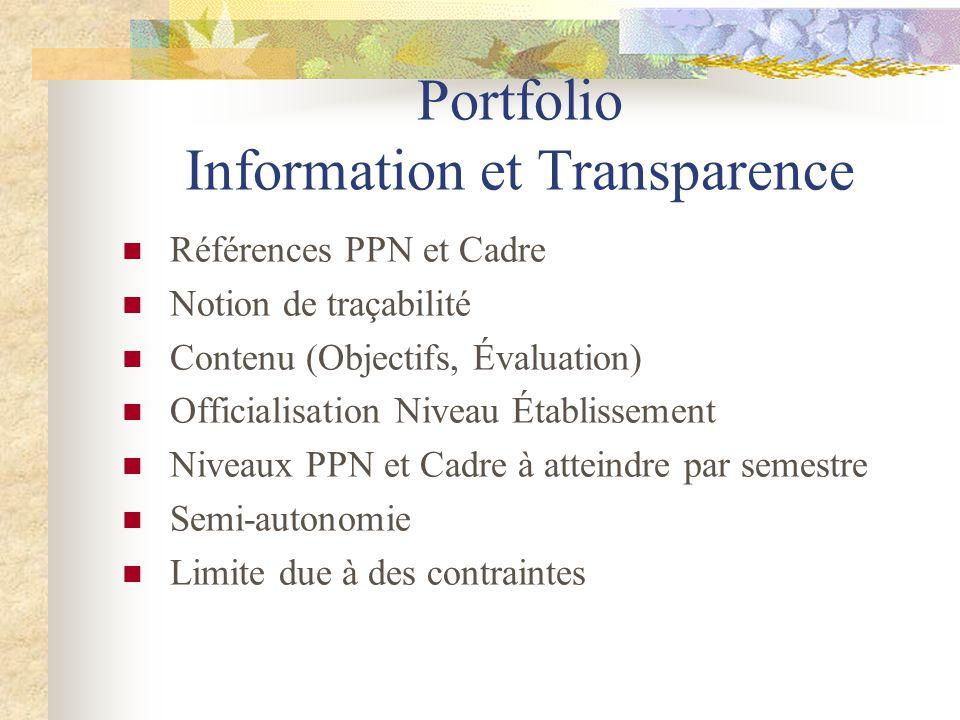 Portfolio Information et Transparence
