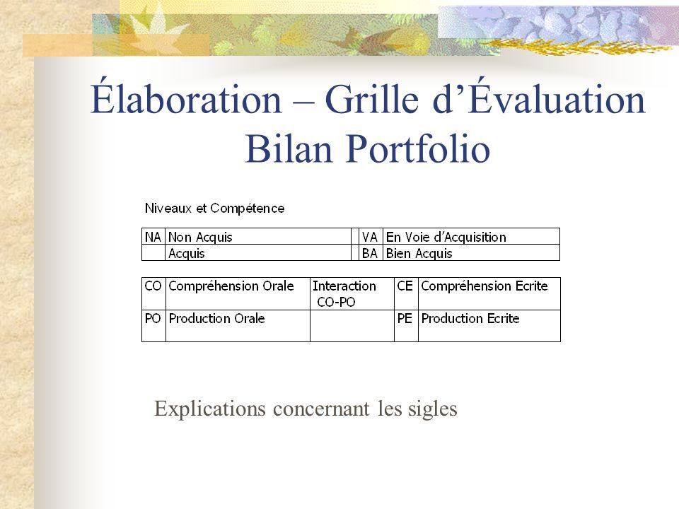 Élaboration – Grille d'Évaluation Bilan Portfolio