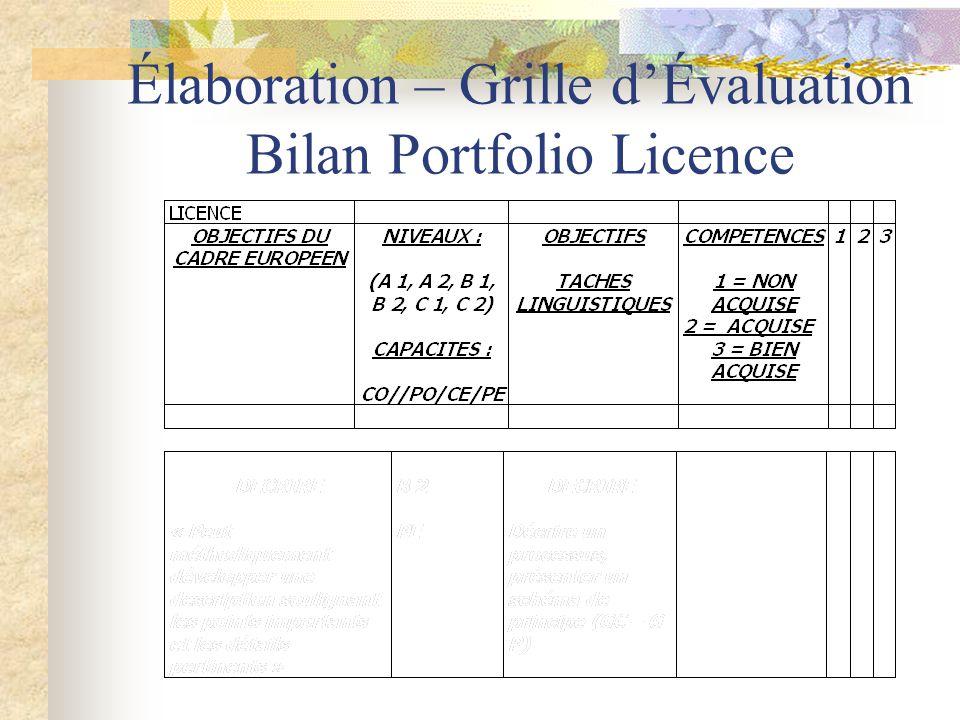 Élaboration – Grille d'Évaluation Bilan Portfolio Licence