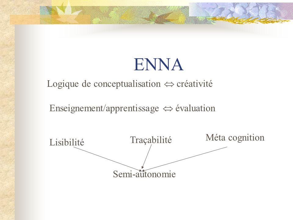 ENNA Logique de conceptualisation  créativité