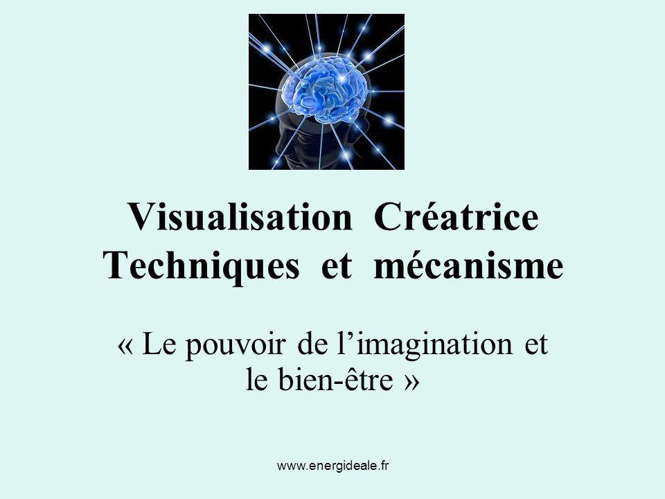 Visualisation Créatrice Techniques et mécanisme