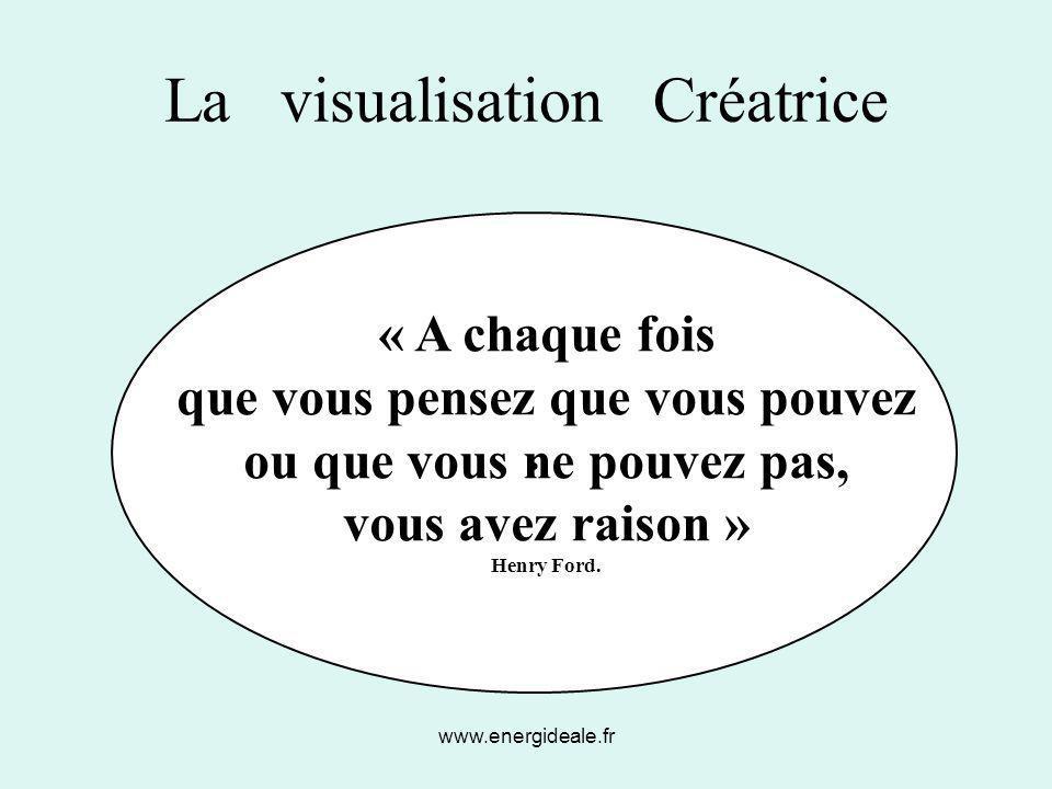La visualisation Créatrice