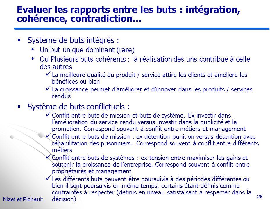Evaluer les rapports entre les buts : intégration, cohérence, contradiction…