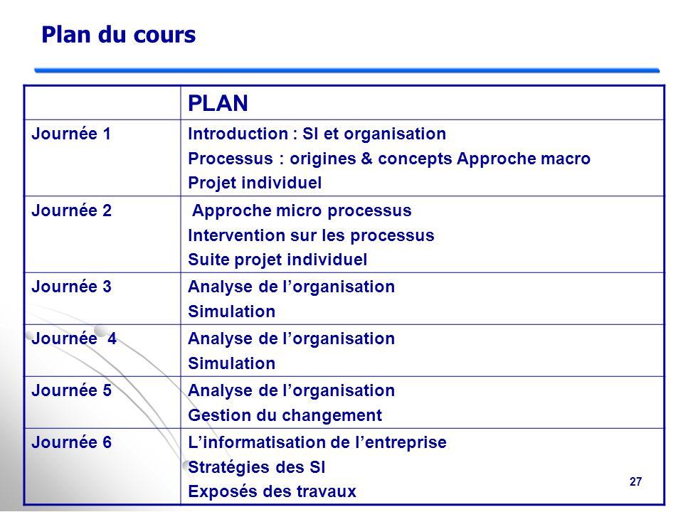 Plan du cours PLAN Journée 1 Introduction : SI et organisation