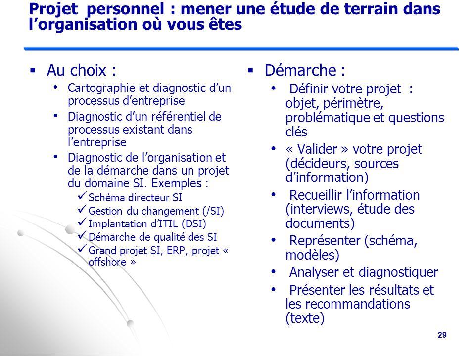 Projet personnel : mener une étude de terrain dans l'organisation où vous êtes