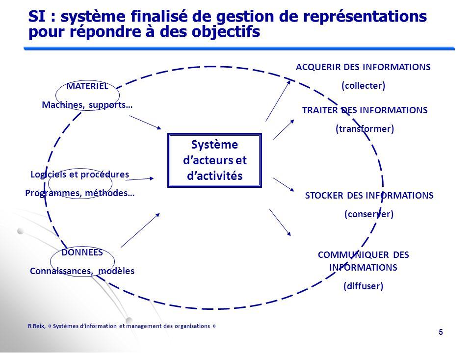 SI : système finalisé de gestion de représentations pour répondre à des objectifs
