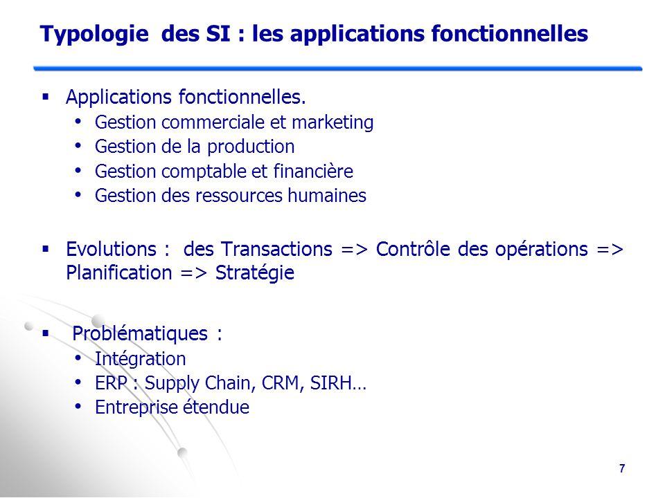 Typologie des SI : les applications fonctionnelles