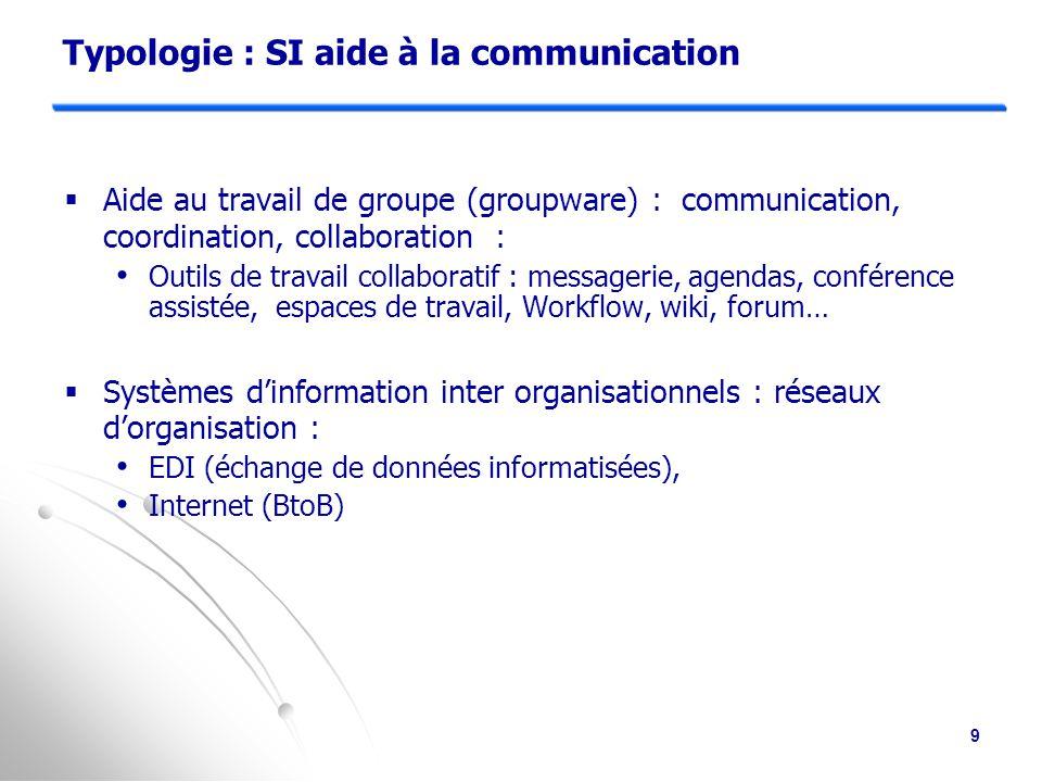 Typologie : SI aide à la communication