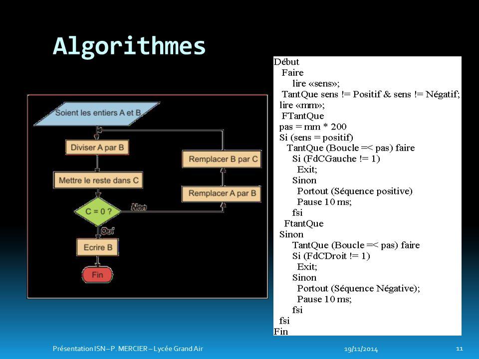 Algorithmes Présentation ISN – P. MERCIER – Lycée Grand Air 07/04/2017