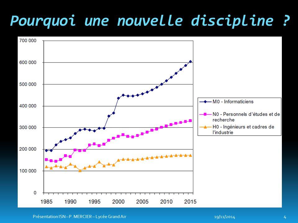 Pourquoi une nouvelle discipline