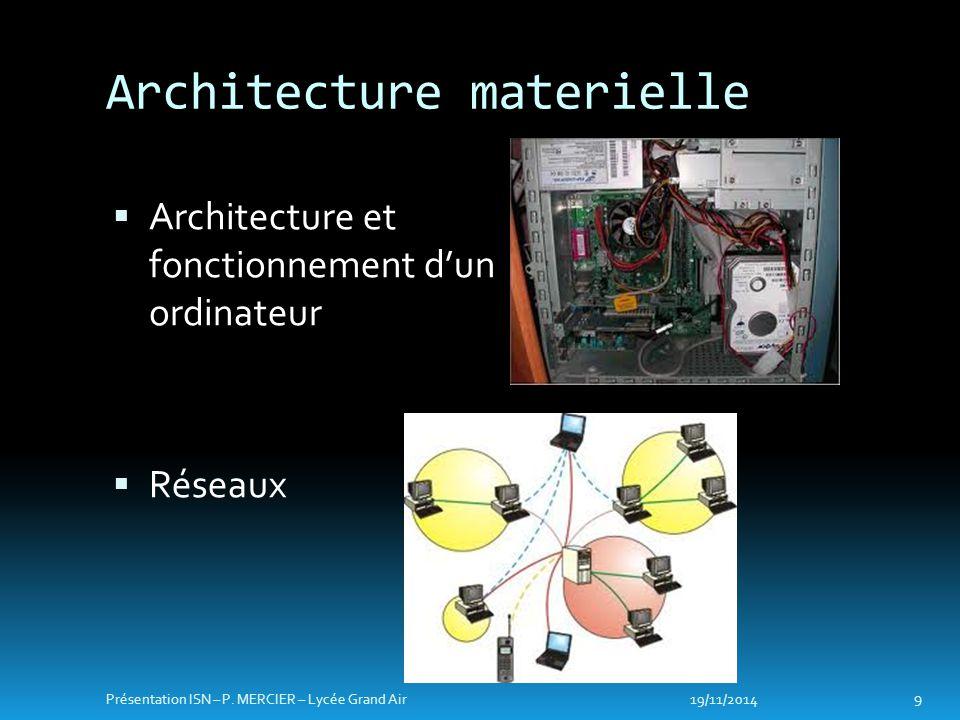 Architecture materielle