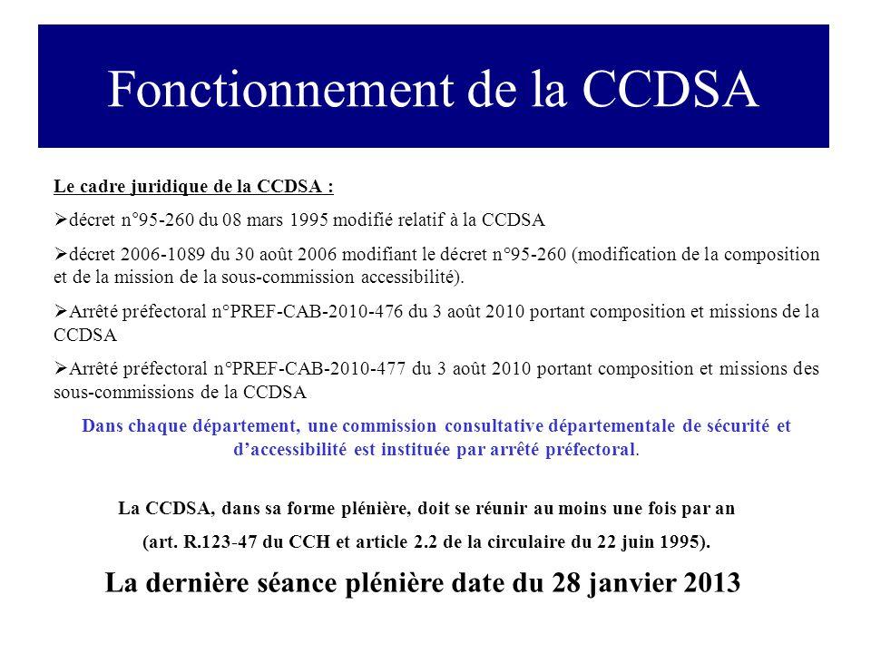Fonctionnement de la CCDSA