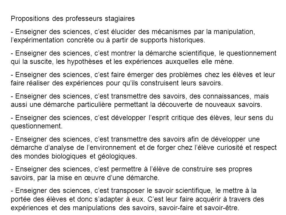 Propositions des professeurs stagiaires