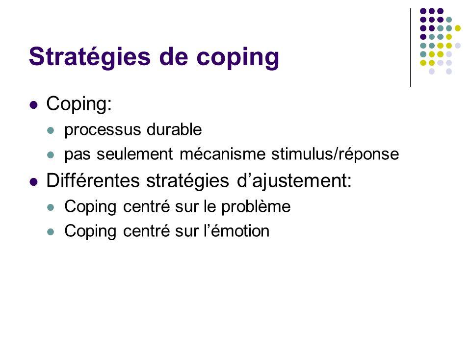 Stratégies de coping Coping: Différentes stratégies d'ajustement: