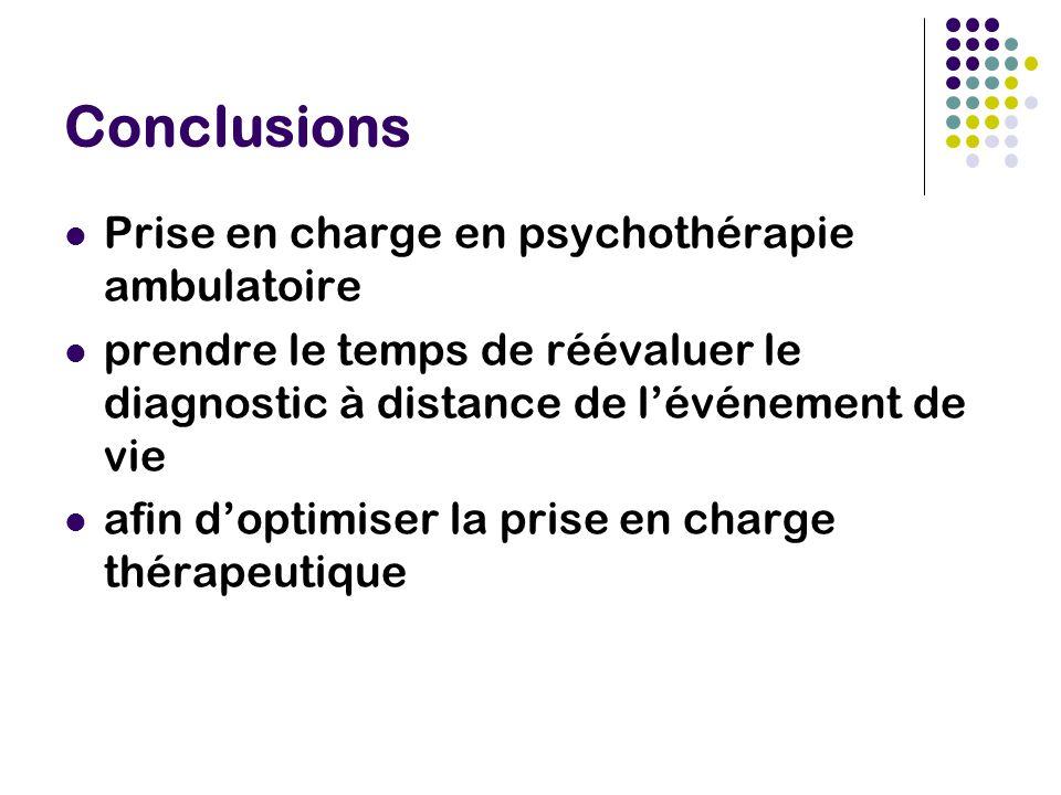 Conclusions Prise en charge en psychothérapie ambulatoire