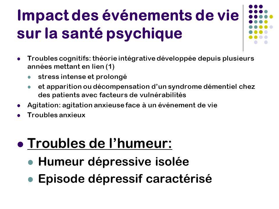 Impact des événements de vie sur la santé psychique