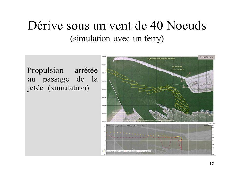 Dérive sous un vent de 40 Noeuds (simulation avec un ferry)