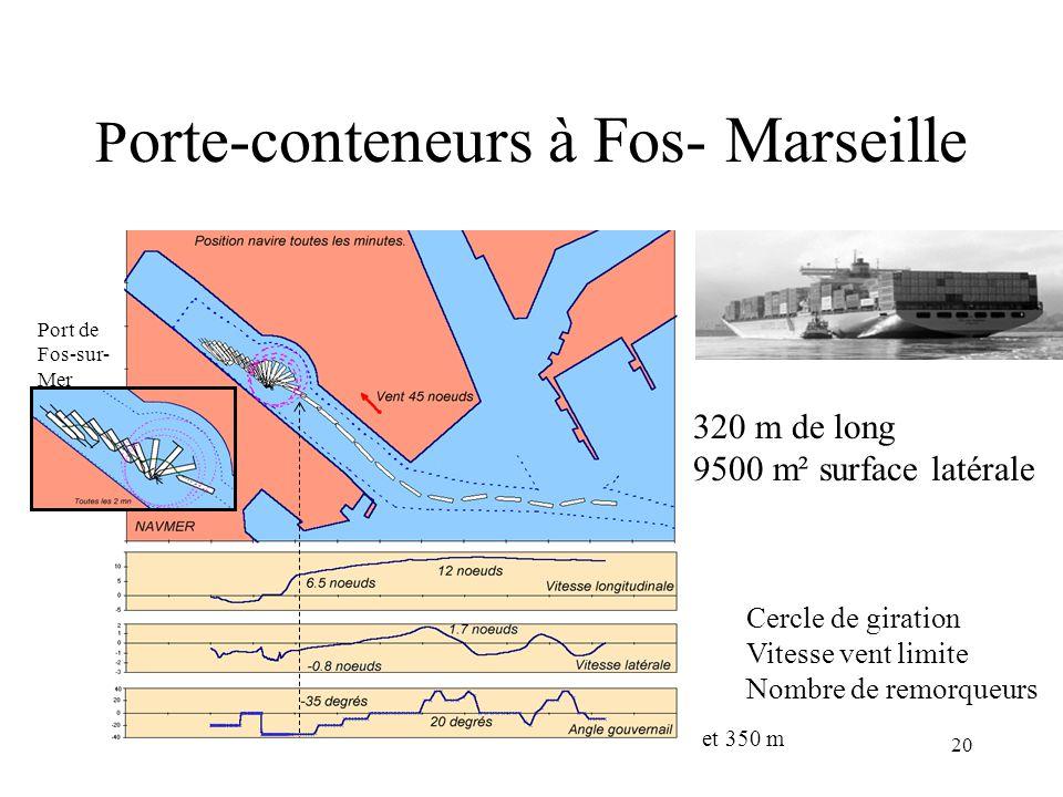 Porte-conteneurs à Fos- Marseille
