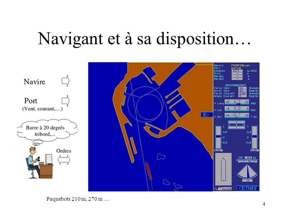 Navigant et à sa disposition…