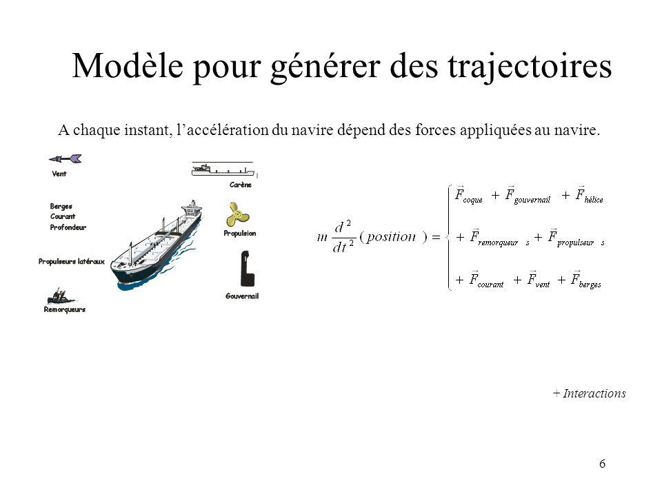 Modèle pour générer des trajectoires