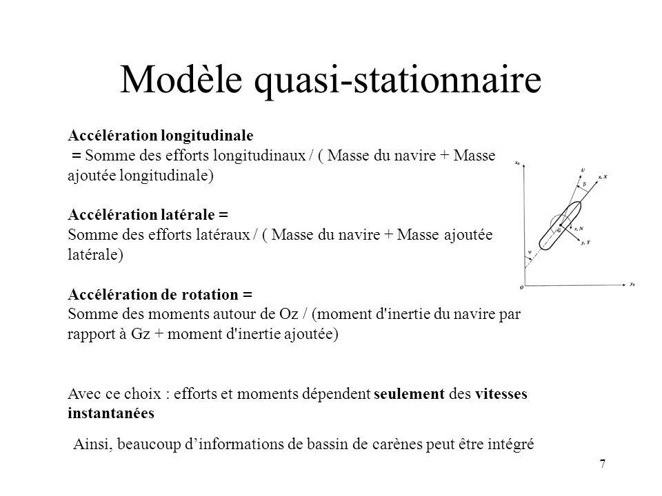 Modèle quasi-stationnaire