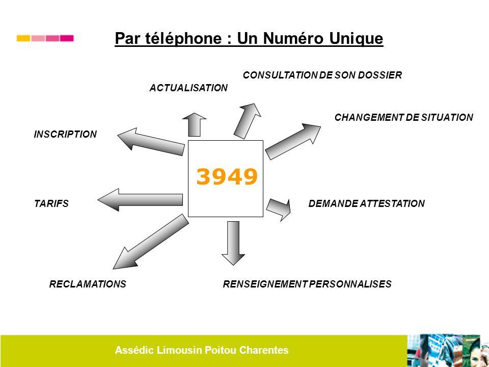 3949 Par téléphone : Un Numéro Unique CONSULTATION DE SON DOSSIER