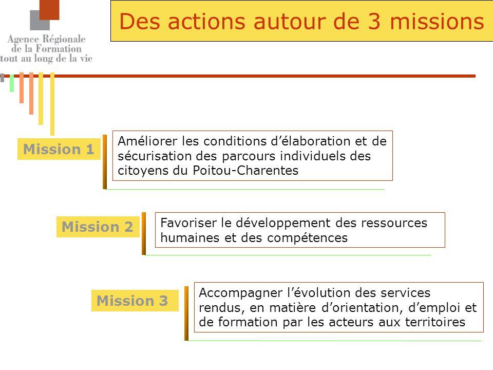 Des actions autour de 3 missions
