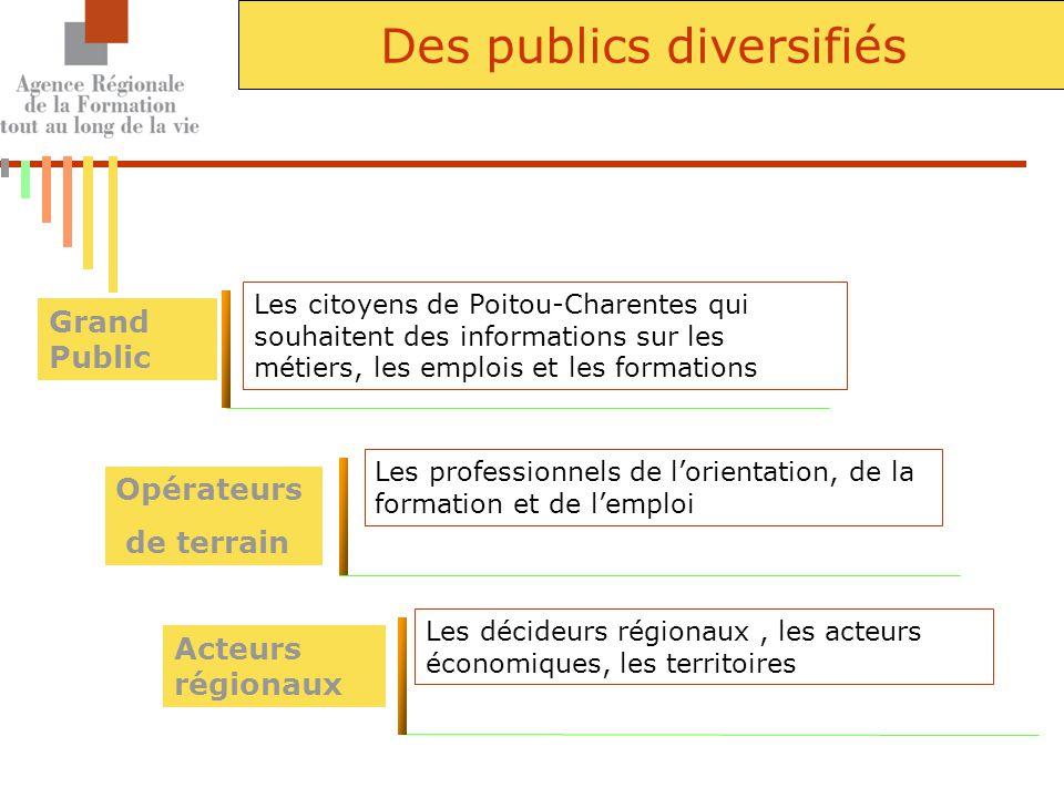 Des publics diversifiés