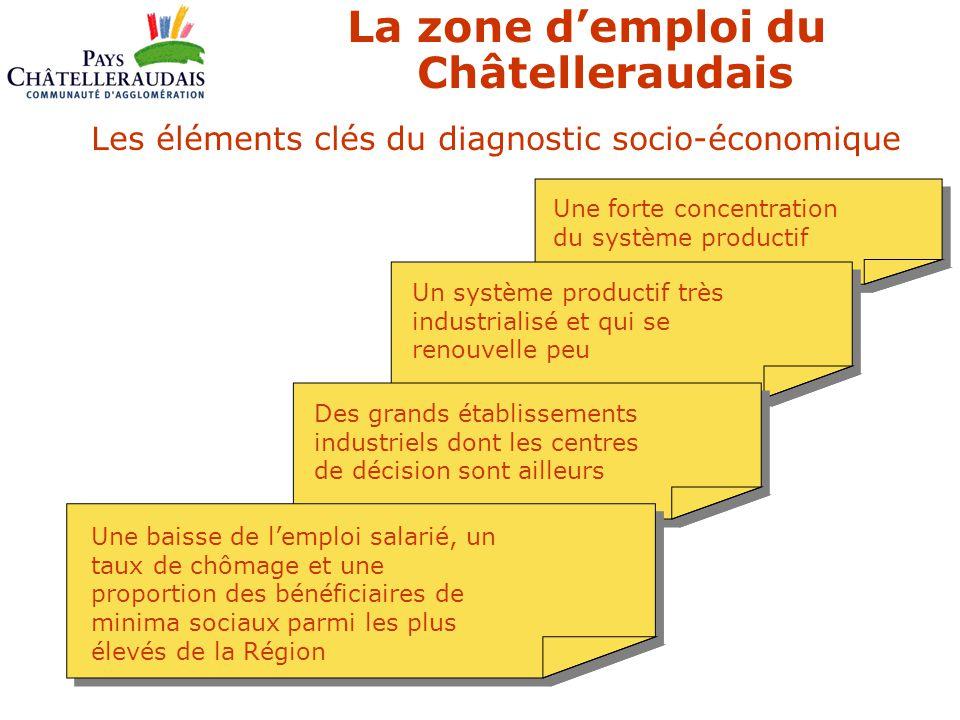 Les éléments clés du diagnostic socio-économique