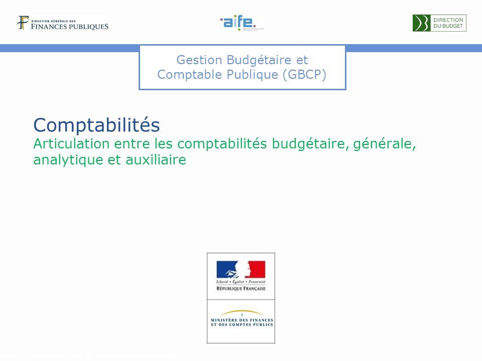 Comptabilités Articulation entre les comptabilités budgétaire, générale, analytique et auxiliaire.
