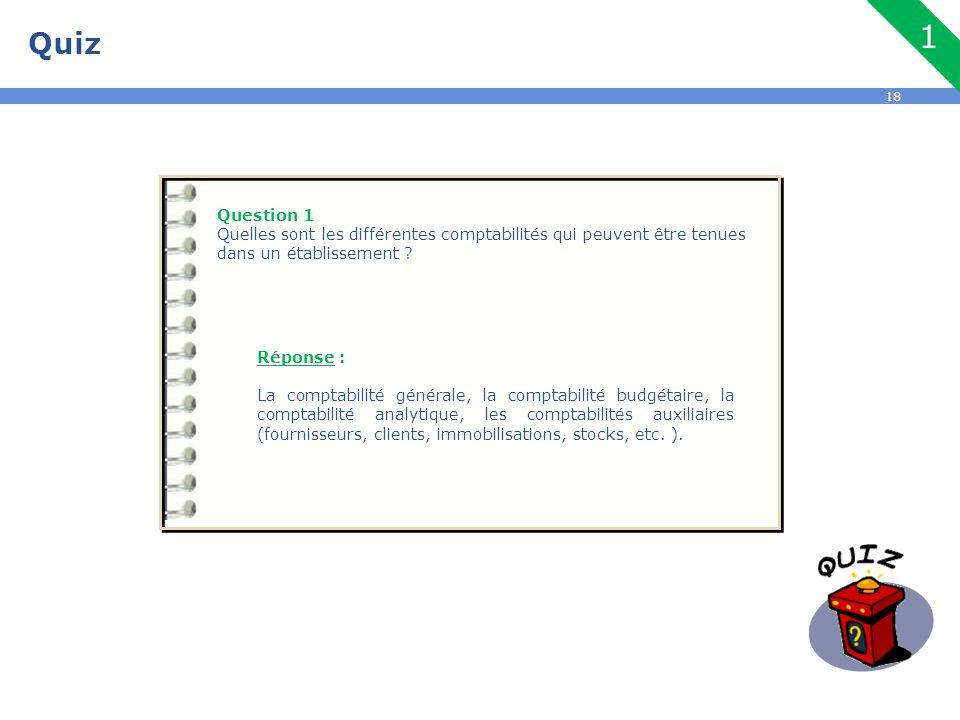 Quiz Question 1. Quelles sont les différentes comptabilités qui peuvent être tenues dans un établissement