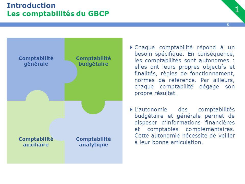 Comptabilité budgétaire Comptabilité auxiliaire