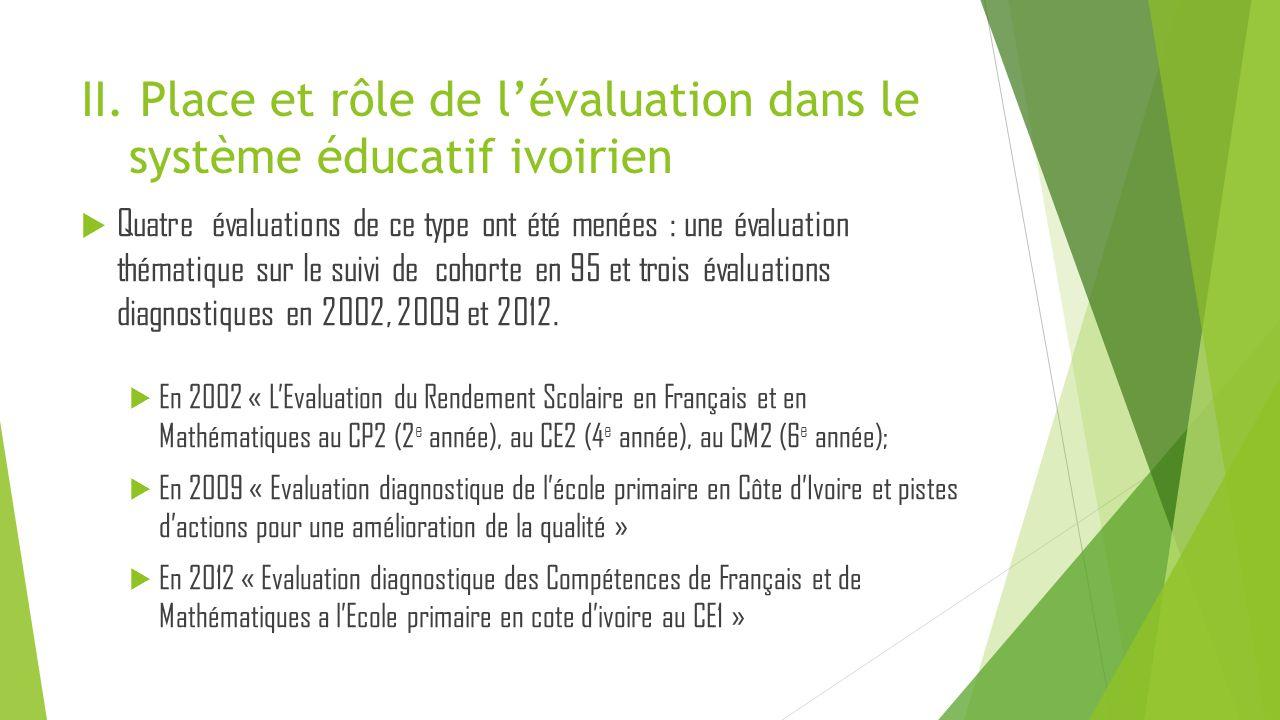 II. Place et rôle de l'évaluation dans le système éducatif ivoirien