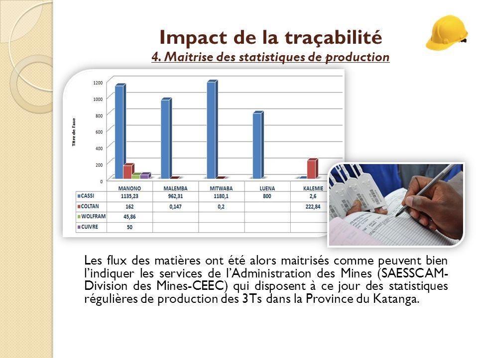 Impact de la traçabilité 4. Maitrise des statistiques de production