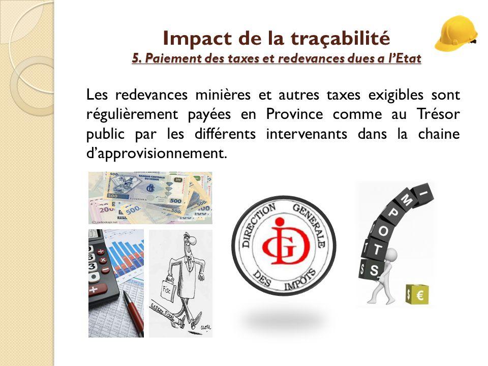 Impact de la traçabilité 5