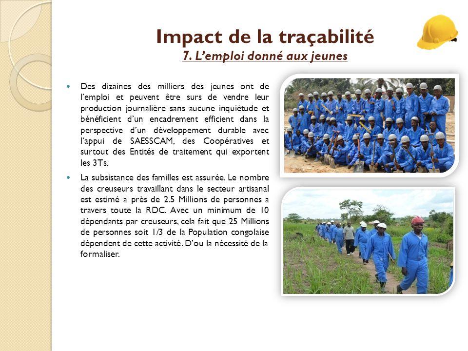 Impact de la traçabilité 7. L'emploi donné aux jeunes