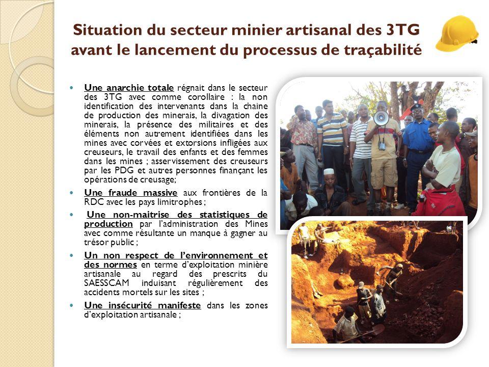 Situation du secteur minier artisanal des 3TG avant le lancement du processus de traçabilité