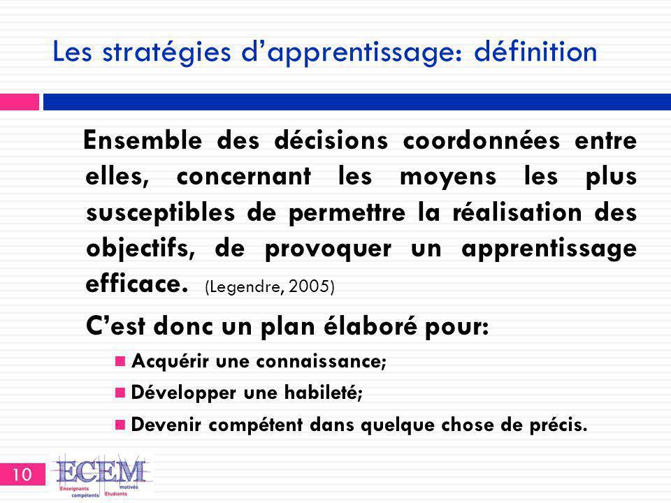Les stratégies d'apprentissage: définition
