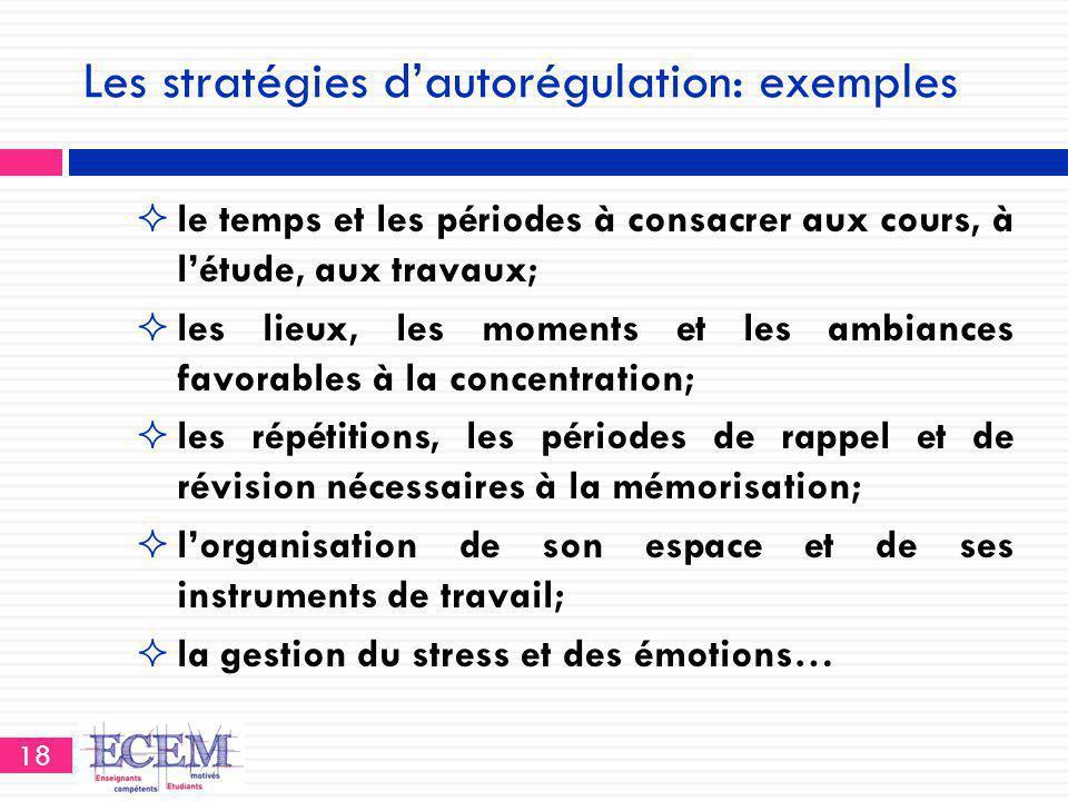Les stratégies d'autorégulation: exemples