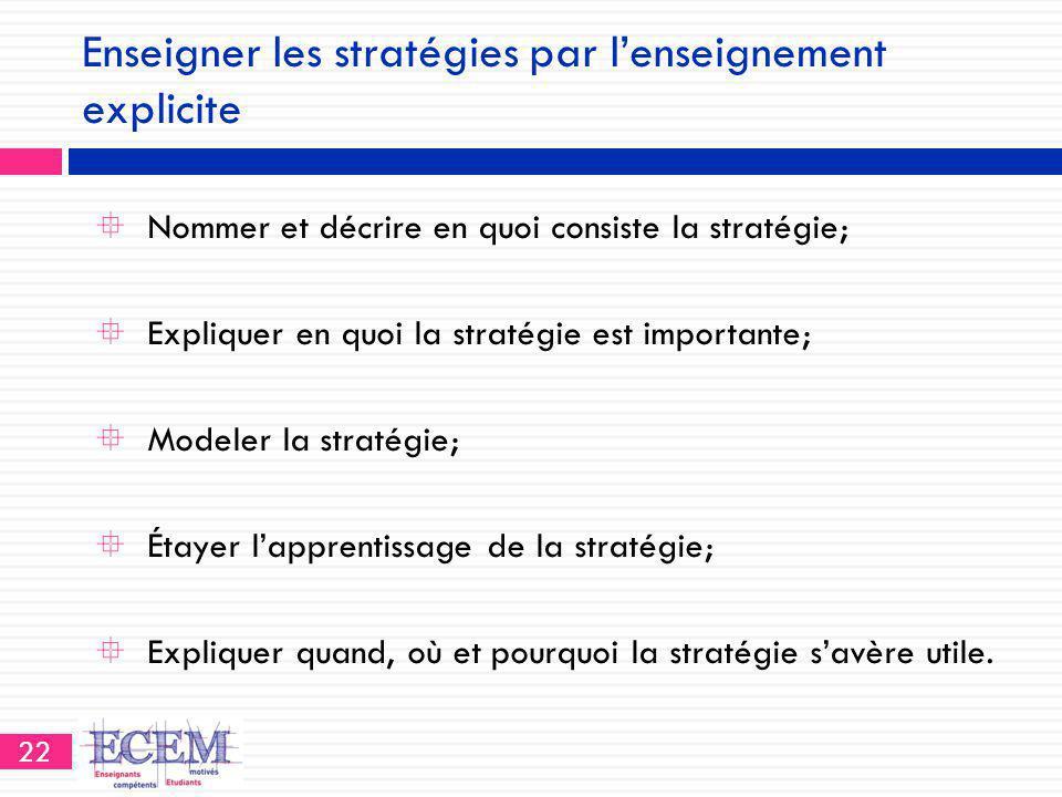 Enseigner les stratégies par l'enseignement explicite
