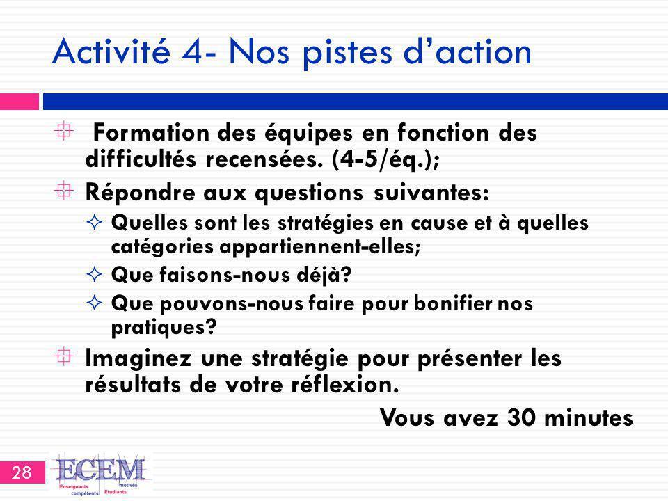 Activité 4- Nos pistes d'action