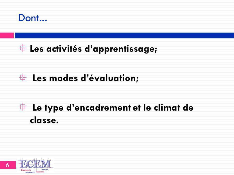 Dont... Les activités d'apprentissage; Les modes d'évaluation;