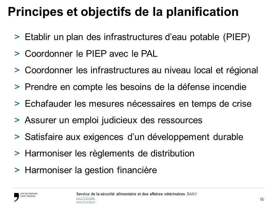 Principes et objectifs de la planification