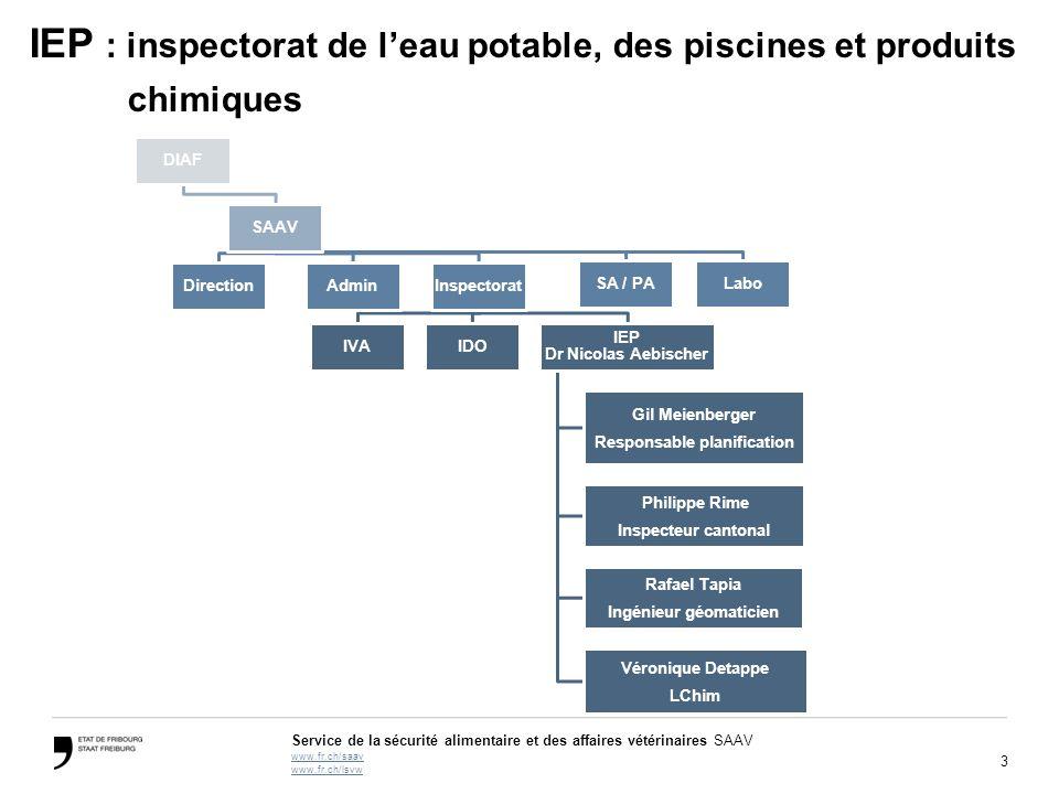 IEP : inspectorat de l'eau potable, des piscines et produits chimiques